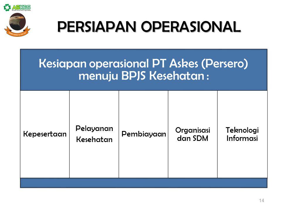 PERSIAPAN OPERASIONAL Kesiapan operasional PT Askes (Persero) menuju BPJS Kesehatan : Kepesertaan Pelayanan Kesehatan Pembiayaan Organisasi dan SDM Teknologi Informasi 14