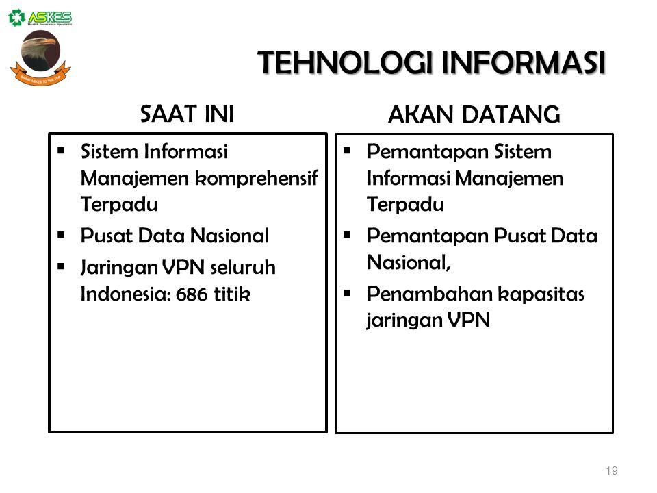 19 TEHNOLOGI INFORMASI TEHNOLOGI INFORMASI  Sistem Informasi Manajemen komprehensif Terpadu  Pusat Data Nasional  Jaringan VPN seluruh Indonesia: 686 titik  Pemantapan Sistem Informasi Manajemen Terpadu  Pemantapan Pusat Data Nasional,  Penambahan kapasitas jaringan VPN SAAT INI AKAN DATANG