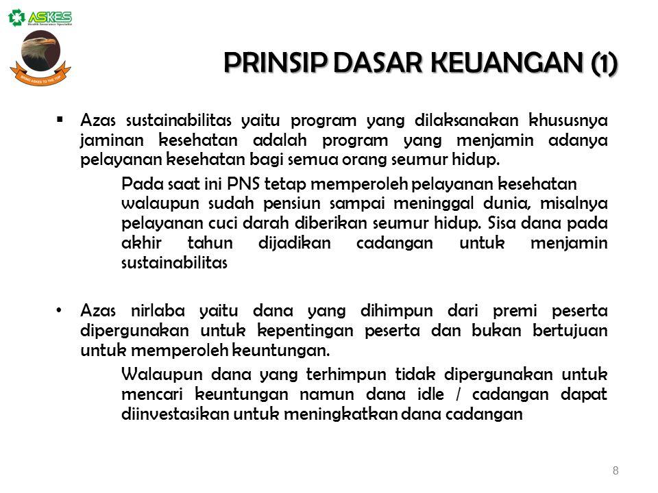 8 8 PRINSIP DASAR KEUANGAN (1)  Azas sustainabilitas yaitu program yang dilaksanakan khususnya jaminan kesehatan adalah program yang menjamin adanya pelayanan kesehatan bagi semua orang seumur hidup.