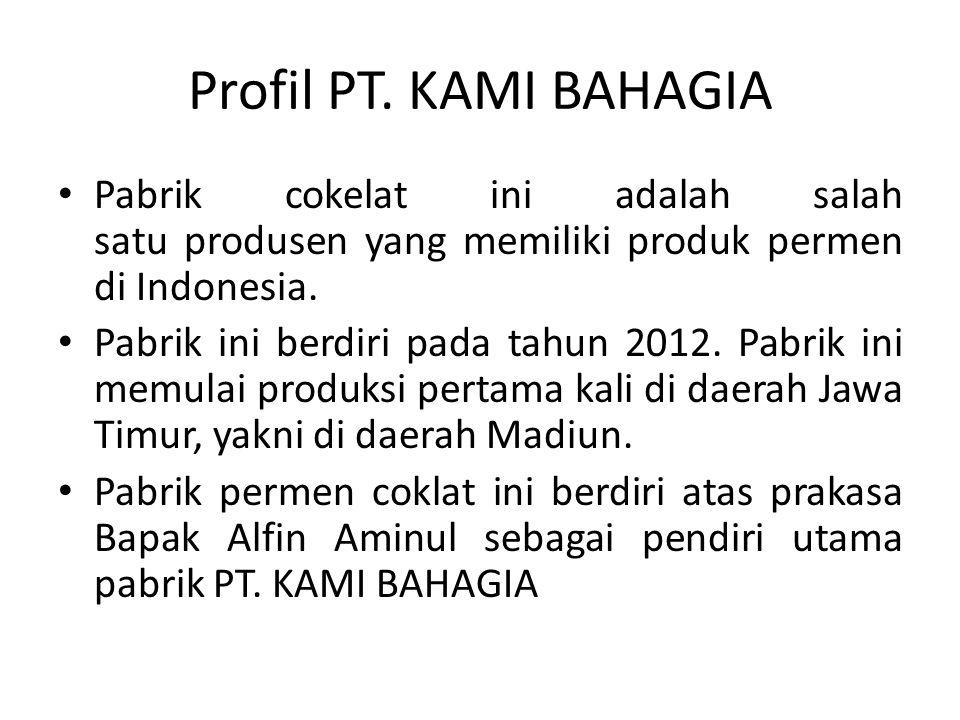 Profil PT.