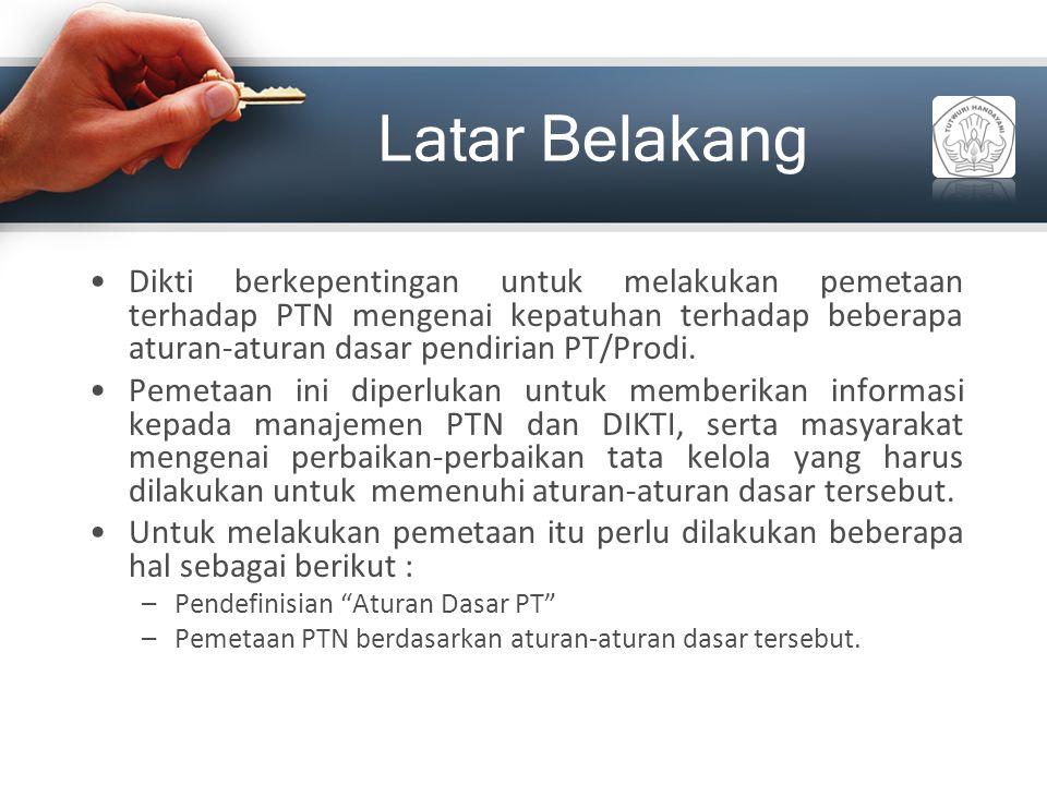 Latar Belakang Dikti berkepentingan untuk melakukan pemetaan terhadap PTN mengenai kepatuhan terhadap beberapa aturan-aturan dasar pendirian PT/Prodi.