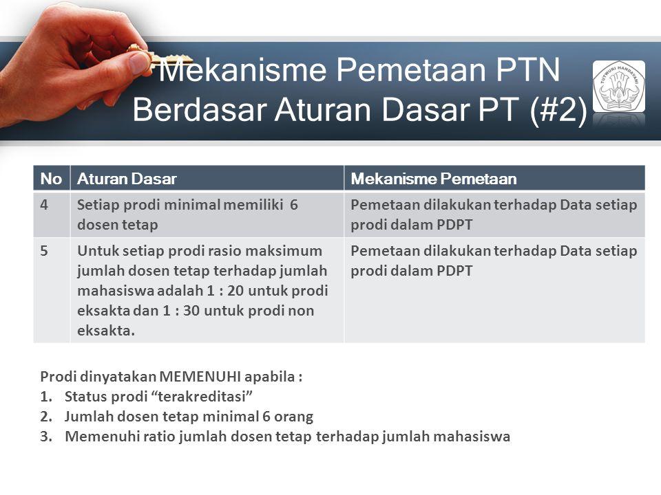 Mekanisme Pemetaan PTN Berdasar Aturan Dasar PT (#2) NoAturan DasarMekanisme Pemetaan 4Setiap prodi minimal memiliki 6 dosen tetap Pemetaan dilakukan