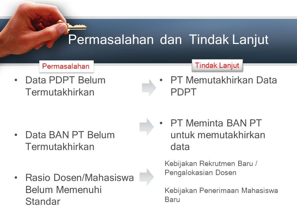 Permasalahan dan Tindak Lanjut Data PDPT Belum Termutakhirkan Data BAN PT Belum Termutakhirkan Rasio Dosen/Mahasiswa Belum Memenuhi Standar PT Memutak