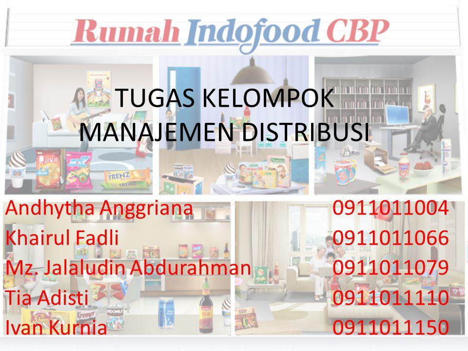 Perusahaan ini didirikan pada tahun 1972 oleh Sudono Salim dengan nama PT Panganjaya Intikusuma.