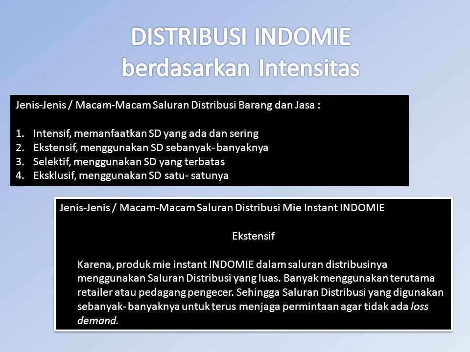 Jenis-Jenis / Macam-Macam Saluran Distribusi Barang dan Jasa : 1.Intensif, memanfaatkan SD yang ada dan sering 2.Ekstensif, menggunakan SD sebanyak- banyaknya 3.Selektif, menggunakan SD yang terbatas 4.Eksklusif, menggunakan SD satu- satunya Jenis-Jenis / Macam-Macam Saluran Distribusi Mie Instant INDOMIE Ekstensif Karena, produk mie instant INDOMIE dalam saluran distribusinya menggunakan Saluran Distribusi yang luas.