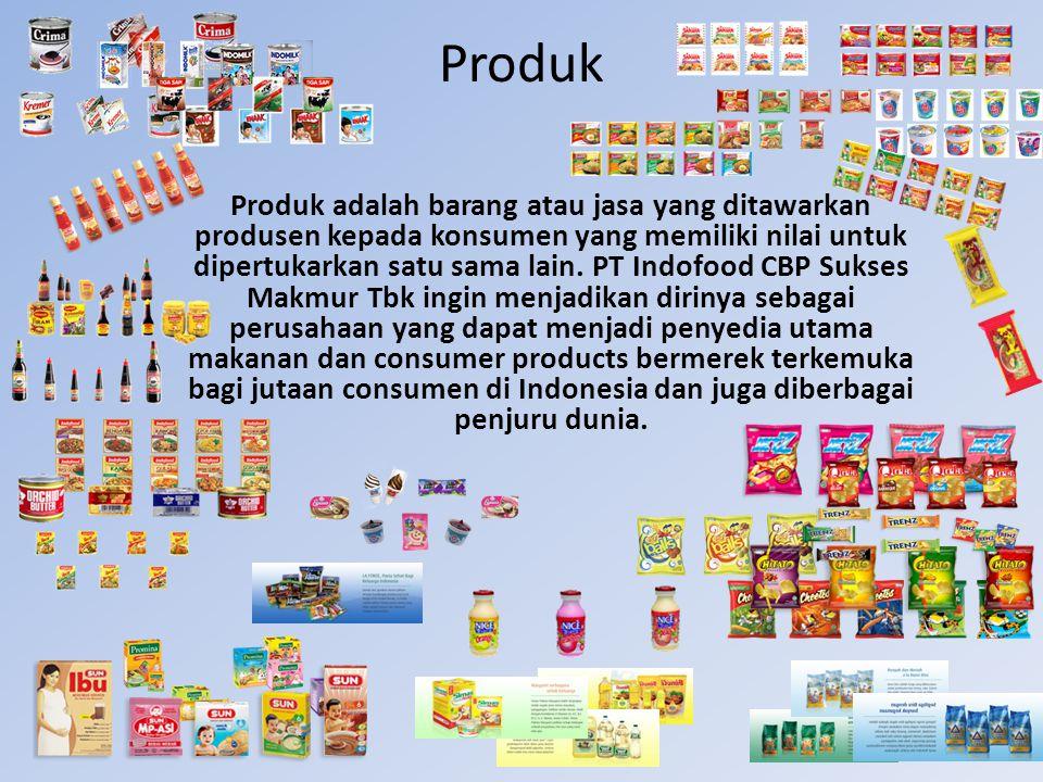 Produk Produk adalah barang atau jasa yang ditawarkan produsen kepada konsumen yang memiliki nilai untuk dipertukarkan satu sama lain.