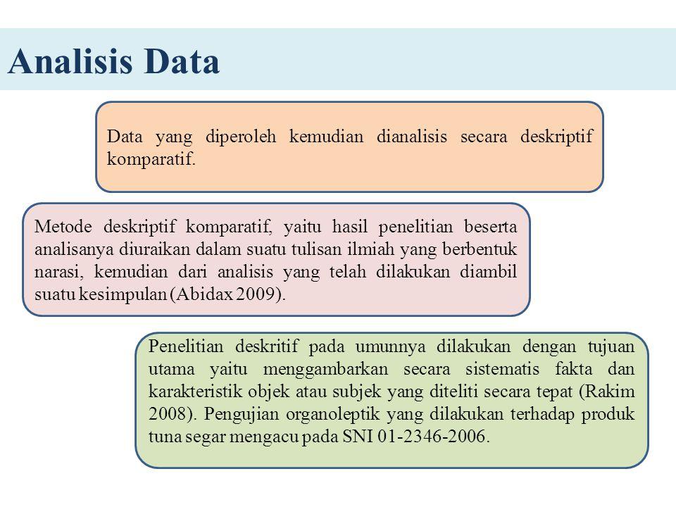 Analisis Data Data yang diperoleh kemudian dianalisis secara deskriptif komparatif. Metode deskriptif komparatif, yaitu hasil penelitian beserta anali
