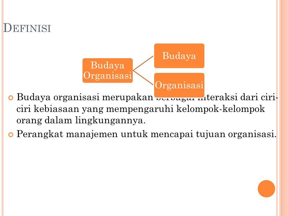 D EFINISI Budaya organisasi merupakan berbagai interaksi dari ciri- ciri kebiasaan yang mempengaruhi kelompok-kelompok orang dalam lingkungannya.