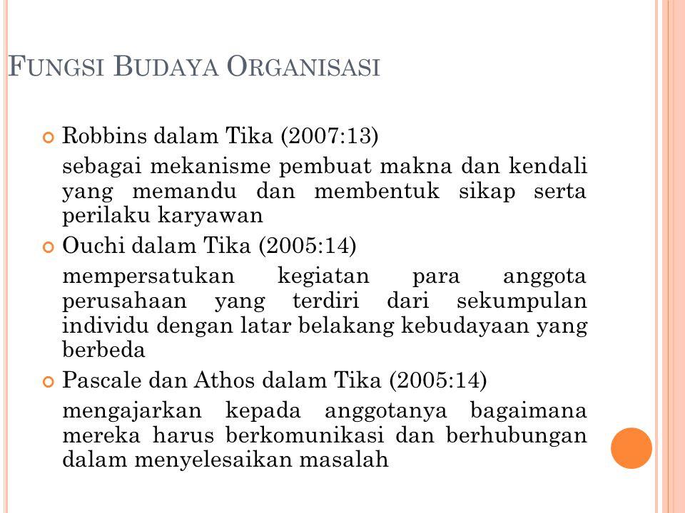 F UNGSI B UDAYA O RGANISASI Robbins dalam Tika (2007:13) sebagai mekanisme pembuat makna dan kendali yang memandu dan membentuk sikap serta perilaku karyawan Ouchi dalam Tika (2005:14) mempersatukan kegiatan para anggota perusahaan yang terdiri dari sekumpulan individu dengan latar belakang kebudayaan yang berbeda Pascale dan Athos dalam Tika (2005:14) mengajarkan kepada anggotanya bagaimana mereka harus berkomunikasi dan berhubungan dalam menyelesaikan masalah
