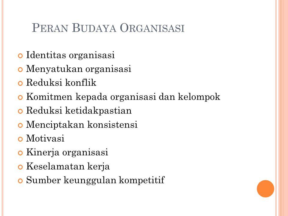 P ERAN B UDAYA O RGANISASI Identitas organisasi Menyatukan organisasi Reduksi konflik Komitmen kepada organisasi dan kelompok Reduksi ketidakpastian Menciptakan konsistensi Motivasi Kinerja organisasi Keselamatan kerja Sumber keunggulan kompetitif
