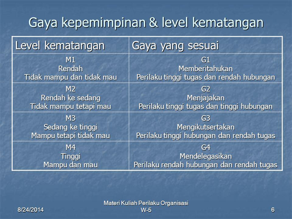 8/24/2014 Materi Kuliah Perilaku Organisasi W-56 Gaya kepemimpinan & level kematangan Level kematangan Gaya yang sesuai M1Rendah Tidak mampu dan tidak