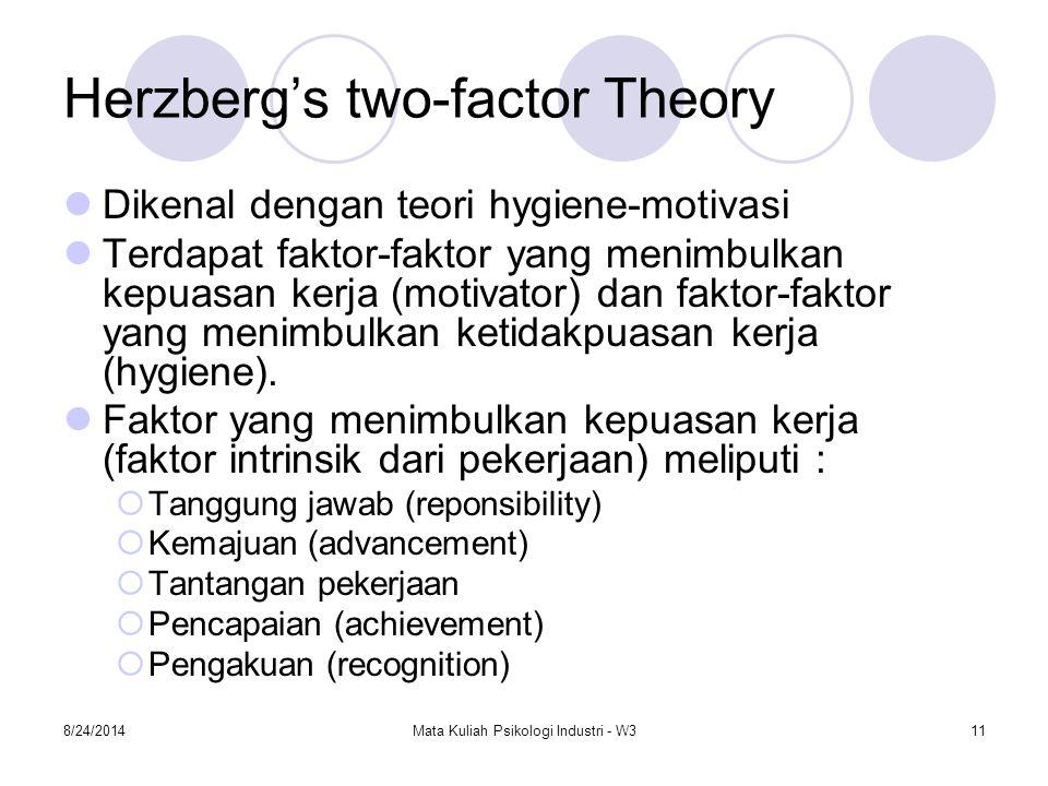 8/24/2014Mata Kuliah Psikologi Industri - W311 Herzberg's two-factor Theory Dikenal dengan teori hygiene-motivasi Terdapat faktor-faktor yang menimbul