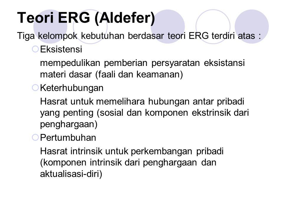 Teori ERG (Aldefer) Tiga kelompok kebutuhan berdasar teori ERG terdiri atas :  Eksistensi mempedulikan pemberian persyaratan eksistansi materi dasar