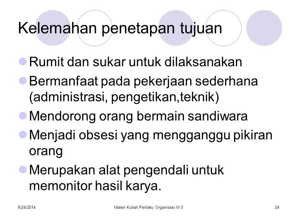 8/24/2014Materi Kuliah Perilaku Organisasi W-324 Kelemahan penetapan tujuan Rumit dan sukar untuk dilaksanakan Bermanfaat pada pekerjaan sederhana (ad