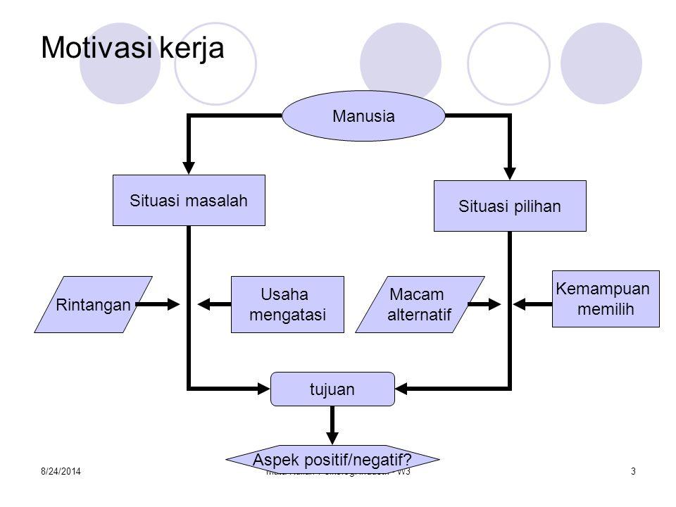 8/24/2014Mata Kuliah Psikologi Industri - W314 Achievement motivation (McClelland) Achievement theory need for achievementneed for powerneed for affiliation