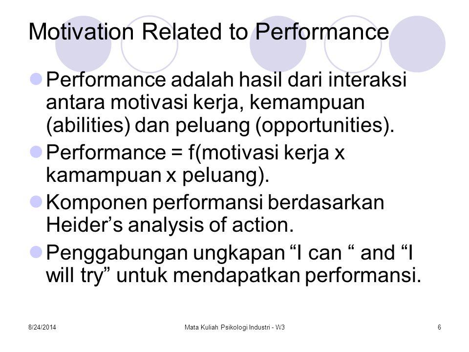 8/24/2014Mata Kuliah Psikologi Industri - W36 Motivation Related to Performance Performance adalah hasil dari interaksi antara motivasi kerja, kemampu