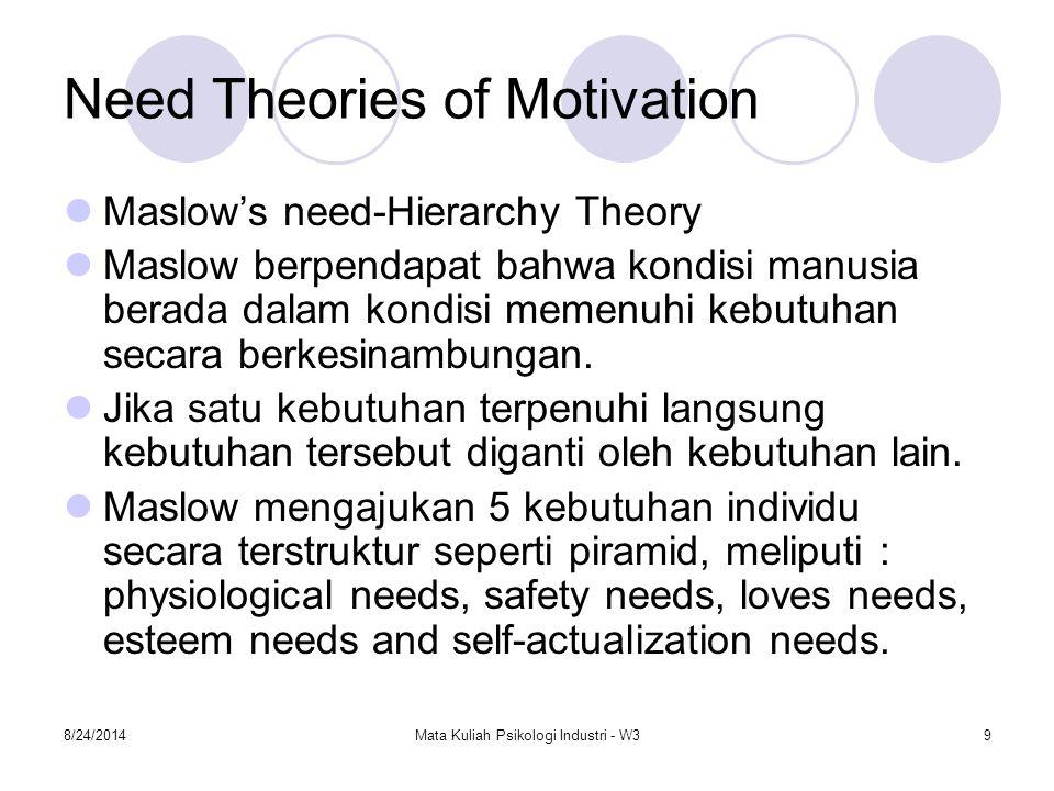 8/24/2014Mata Kuliah Psikologi Industri - W310 Maslow's Need Hierarchy Theory Kebutuhan fisiologis Kebutuhan rasa aman Kebutuhan sosial Kebutuhan harga diri Aktualisasi diri