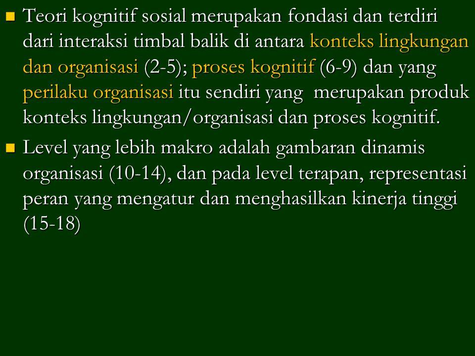Teori kognitif sosial merupakan fondasi dan terdiri dari interaksi timbal balik di antara konteks lingkungan dan organisasi (2-5); proses kognitif (6-