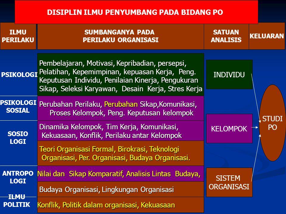 Pembelajaran, Motivasi, Kepribadian, persepsi, Pembelajaran, Motivasi, Kepribadian, persepsi, Pelatihan, Kepemimpinan, kepuasan Kerja, Peng.
