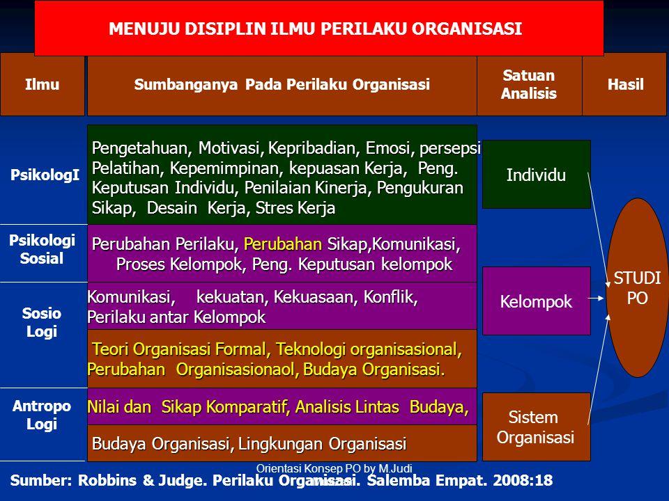 Pengetahuan, Motivasi, Kepribadian, Emosi, persepsi, Pengetahuan, Motivasi, Kepribadian, Emosi, persepsi, Pelatihan, Kepemimpinan, kepuasan Kerja, Pen