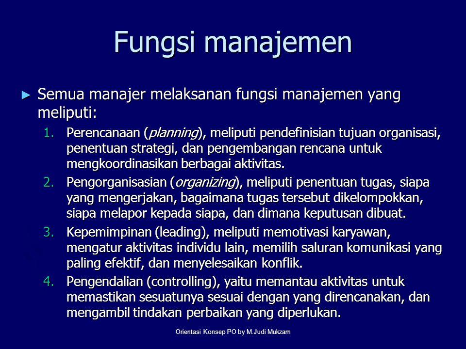 Fungsi manajemen ► Semua manajer melaksanan fungsi manajemen yang meliputi: 1.Perencanaan (planning), meliputi pendefinisian tujuan organisasi, penent