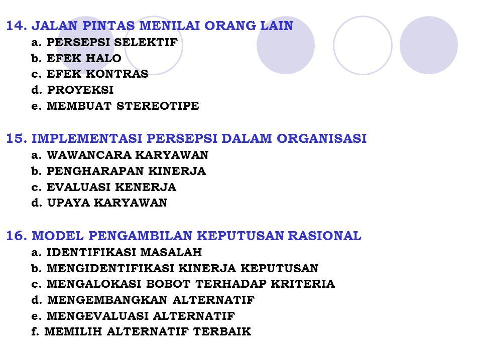 14. JALAN PINTAS MENILAI ORANG LAIN a. PERSEPSI SELEKTIF b. EFEK HALO c. EFEK KONTRAS d. PROYEKSI e. MEMBUAT STEREOTIPE 15. IMPLEMENTASI PERSEPSI DALA