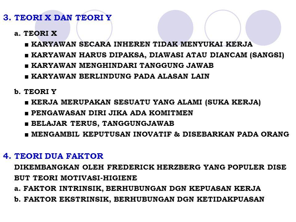 3. TEORI X DAN TEORI Y a. TEORI X ■ KARYAWAN SECARA INHEREN TIDAK MENYUKAI KERJA ■ KARYAWAN HARUS DIPAKSA, DIAWASI ATAU DIANCAM (SANGSI) ■ KARYAWAN ME