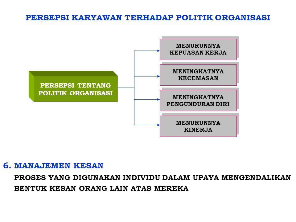 PERSEPSI KARYAWAN TERHADAP POLITIK ORGANISASI 6. MANAJEMEN KESAN PROSES YANG DIGUNAKAN INDIVIDU DALAM UPAYA MENGENDALIKAN BENTUK KESAN ORANG LAIN ATAS