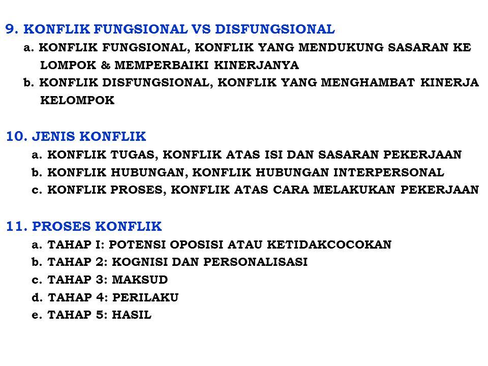 9. KONFLIK FUNGSIONAL VS DISFUNGSIONAL a. KONFLIK FUNGSIONAL, KONFLIK YANG MENDUKUNG SASARAN KE LOMPOK & MEMPERBAIKI KINERJANYA b. KONFLIK DISFUNGSION