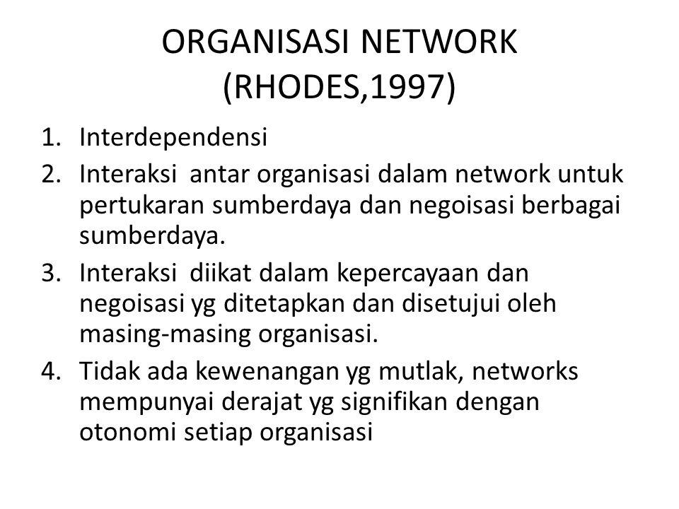 ORGANISASI NETWORK (RHODES,1997) 1.Interdependensi 2.Interaksi antar organisasi dalam network untuk pertukaran sumberdaya dan negoisasi berbagai sumberdaya.