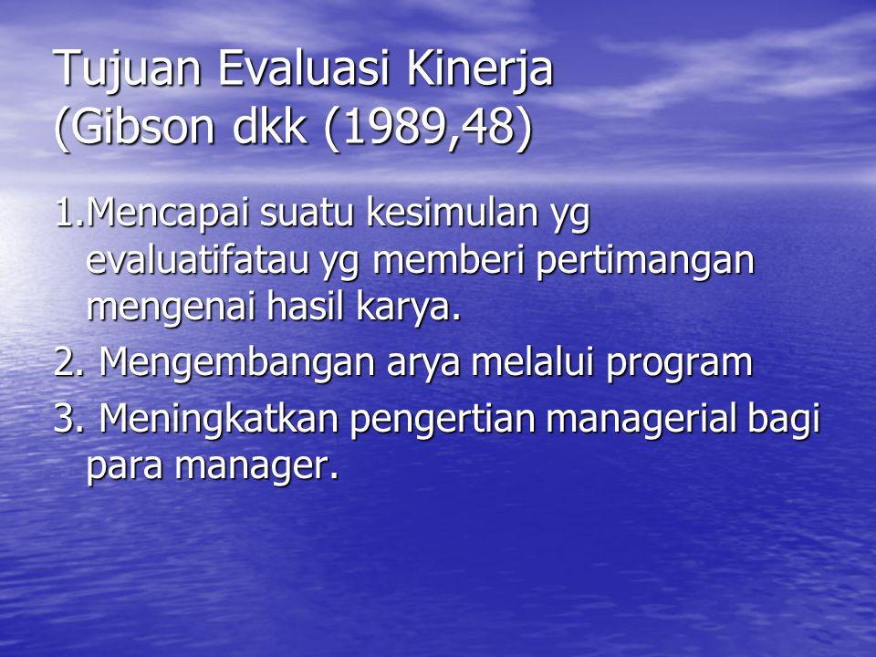 Manager yg baik & proaktif: *.Selalu mengadakan pertimbangan yg ber hub dng hasil karya/kinerja bawahan: a.