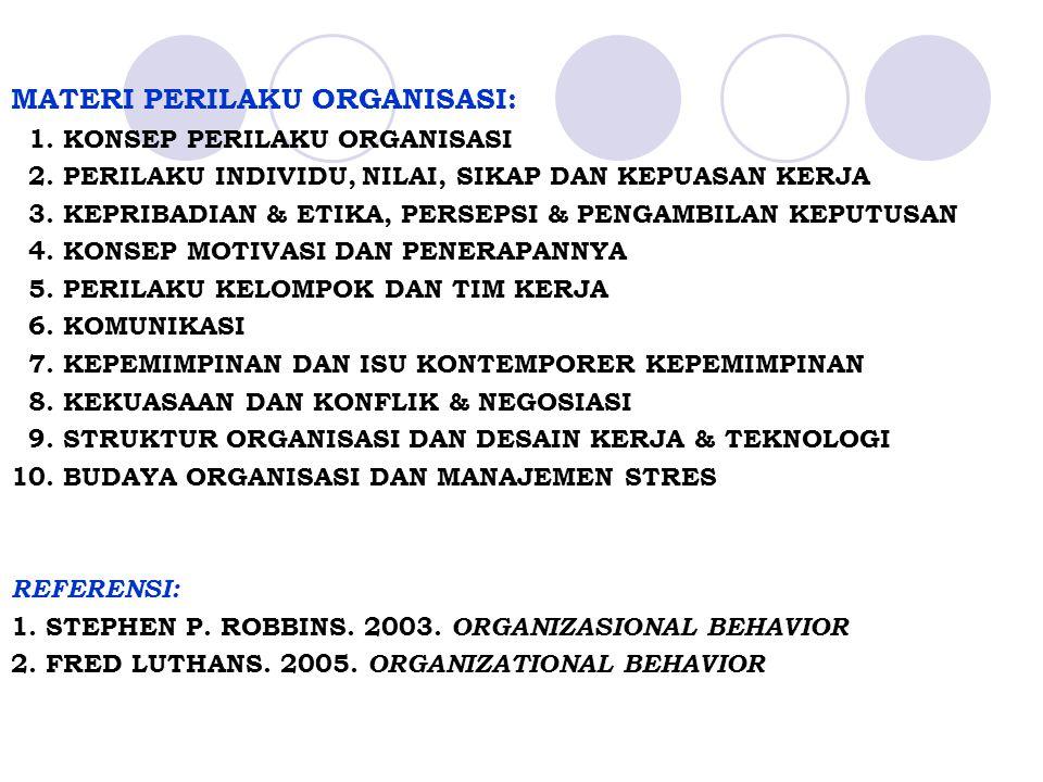MATERI PERILAKU ORGANISASI: 1. KONSEP PERILAKU ORGANISASI 2. PERILAKU INDIVIDU, NILAI, SIKAP DAN KEPUASAN KERJA 3. KEPRIBADIAN & ETIKA, PERSEPSI & PEN