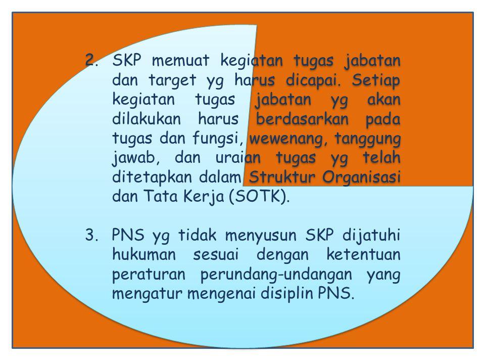 Penilaian SKP bagi PNS yg Mutasi/ Pindah Seorang PNS bernama Ali Muktar Raja, S.Sos dimutasikan ke unit kerja lain FORMULIR SASARAN KERJA PEGAWAI NEGERI SIPIL NOI.