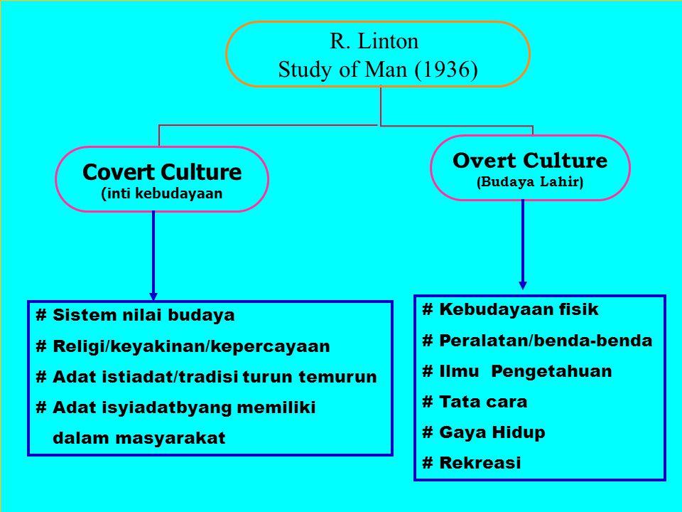 R. Linton Study of Man (1936) Covert Culture (inti kebudayaan Overt Culture (Budaya Lahir) # Sistem nilai budaya # Religi/keyakinan/kepercayaan # Adat
