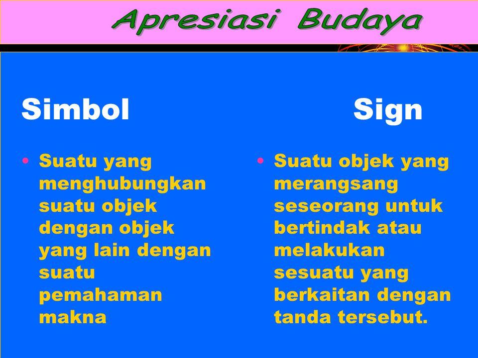 Simbol Sign Suatu yang menghubungkan suatu objek dengan objek yang lain dengan suatu pemahaman makna Suatu objek yang merangsang seseorang untuk bertindak atau melakukan sesuatu yang berkaitan dengan tanda tersebut.