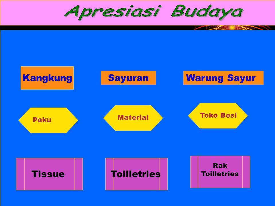 Kangkung SayuranWarung Sayur Paku Material Toko Besi TissueToilletries Rak Toilletries