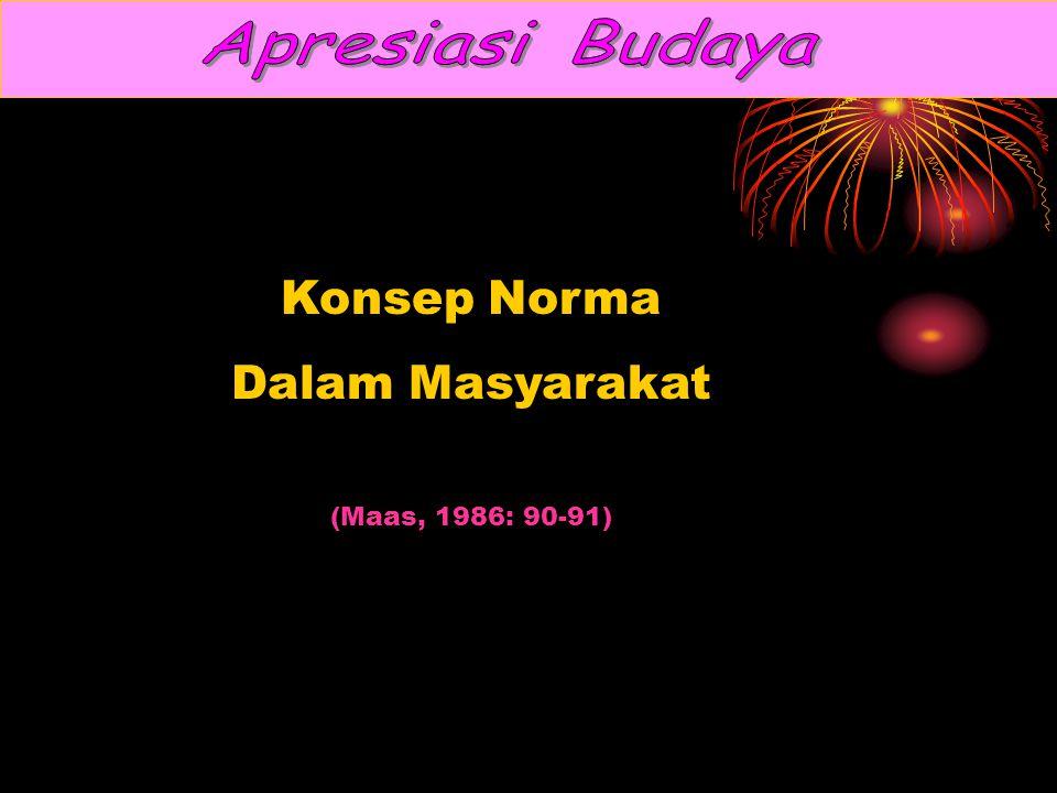 Konsep Norma Dalam Masyarakat (Maas, 1986: 90-91)