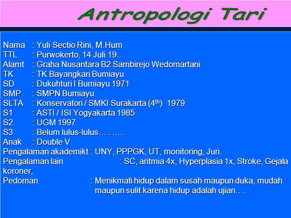 Standar Kompetensi Memahami pengertian tentang kebudayaan dan antropologi Memahami tentang sejarah antropologi dan teori perubahan Memahami Antropologi Tari