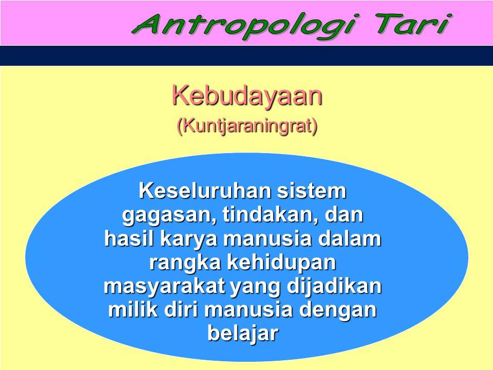 Religi Semua masyarakat di dunia ini mempunyai ritual keagamaan, tergantung daerahnya masing- masing.