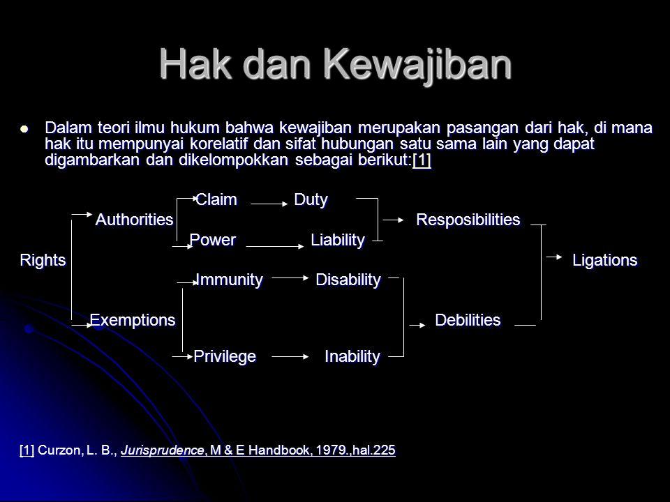 Hak dan Kewajiban Dalam teori ilmu hukum bahwa kewajiban merupakan pasangan dari hak, di mana hak itu mempunyai korelatif dan sifat hubungan satu sama
