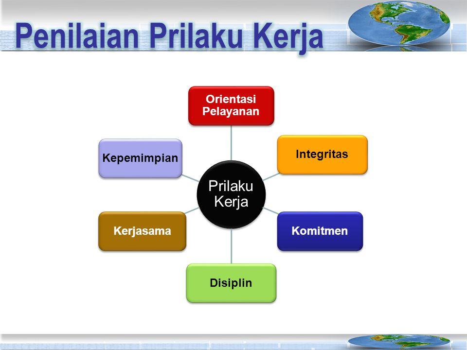 Prilaku Kerja Orientasi Pelayanan IntegritasKomitmenDisiplinKerjasamaKepemimpian