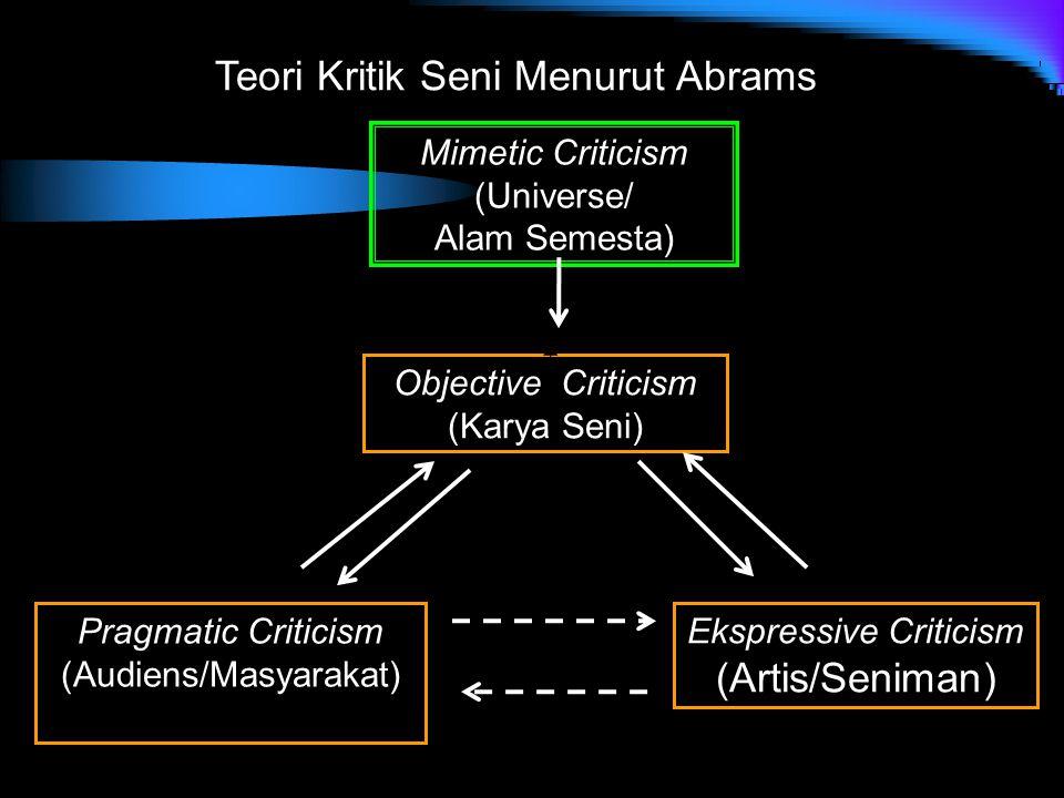 Mimetic Criticism (Universe/ Alam Semesta) Teori Kritik Seni Menurut Abrams Pragmatic Criticism (Audiens/Masyarakat) Ekspressive Criticism (Artis/Seni