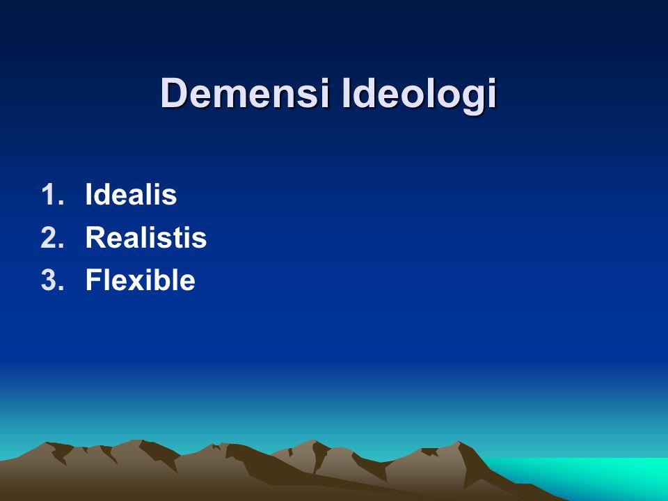 Demensi Ideologi 1.Idealis 2.Realistis 3.Flexible