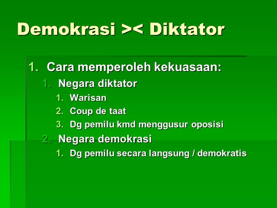 Demokrasi > < Diktator 1.Cara memperoleh kekuasaan: 1.Negara diktator 1.Warisan 2.Coup de taat 3.Dg pemilu kmd menggusur oposisi 2.Negara demokrasi 1.Dg pemilu secara langsung / demokratis