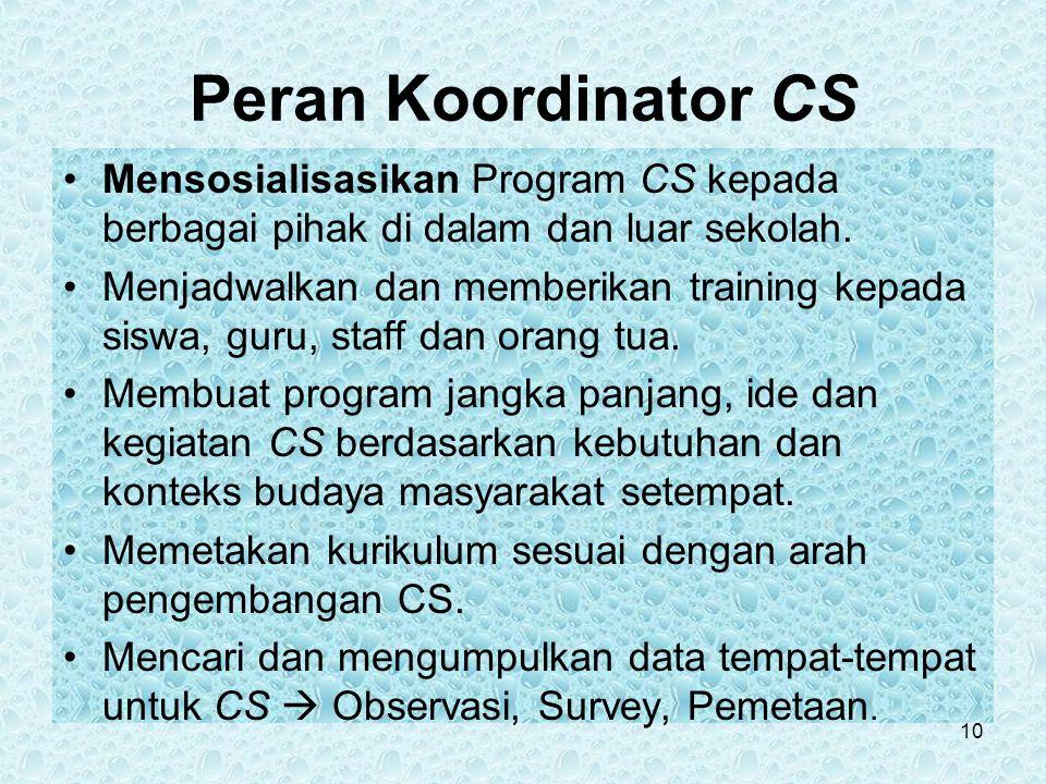 Peran Koordinator CS Mensosialisasikan Program CS kepada berbagai pihak di dalam dan luar sekolah.