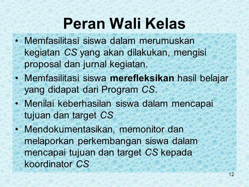 Peran Wali Kelas Memfasilitasi siswa dalam merumuskan kegiatan CS yang akan dilakukan, mengisi proposal dan jurnal kegiatan.
