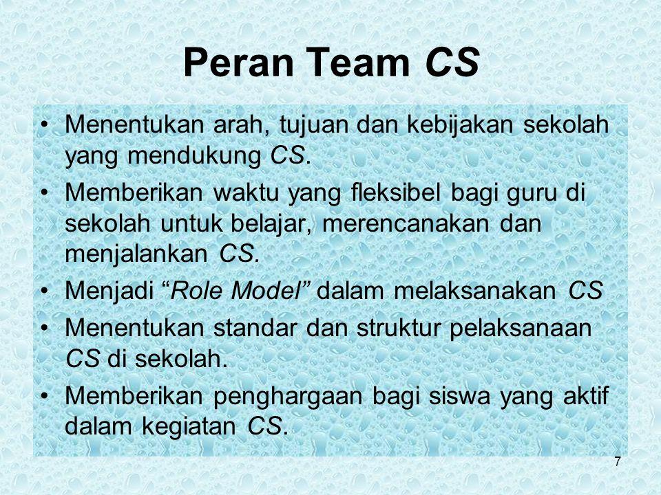 Peran Team CS Menentukan arah, tujuan dan kebijakan sekolah yang mendukung CS.