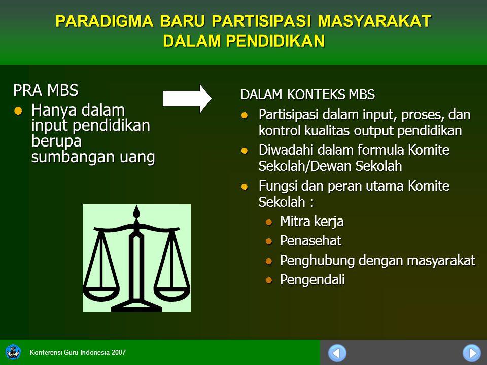 Konferensi Guru Indonesia 2007 PARADIGMA BARU PARTISIPASI MASYARAKAT DALAM PENDIDIKAN PRA MBS Hanya dalam input pendidikan berupa sumbangan uang Hanya