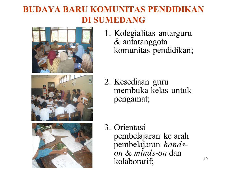10 BUDAYA BARU KOMUNITAS PENDIDIKAN DI SUMEDANG 1.Kolegialitas antarguru & antaranggota komunitas pendidikan; 2.Kesediaan guru membuka kelas untuk pen