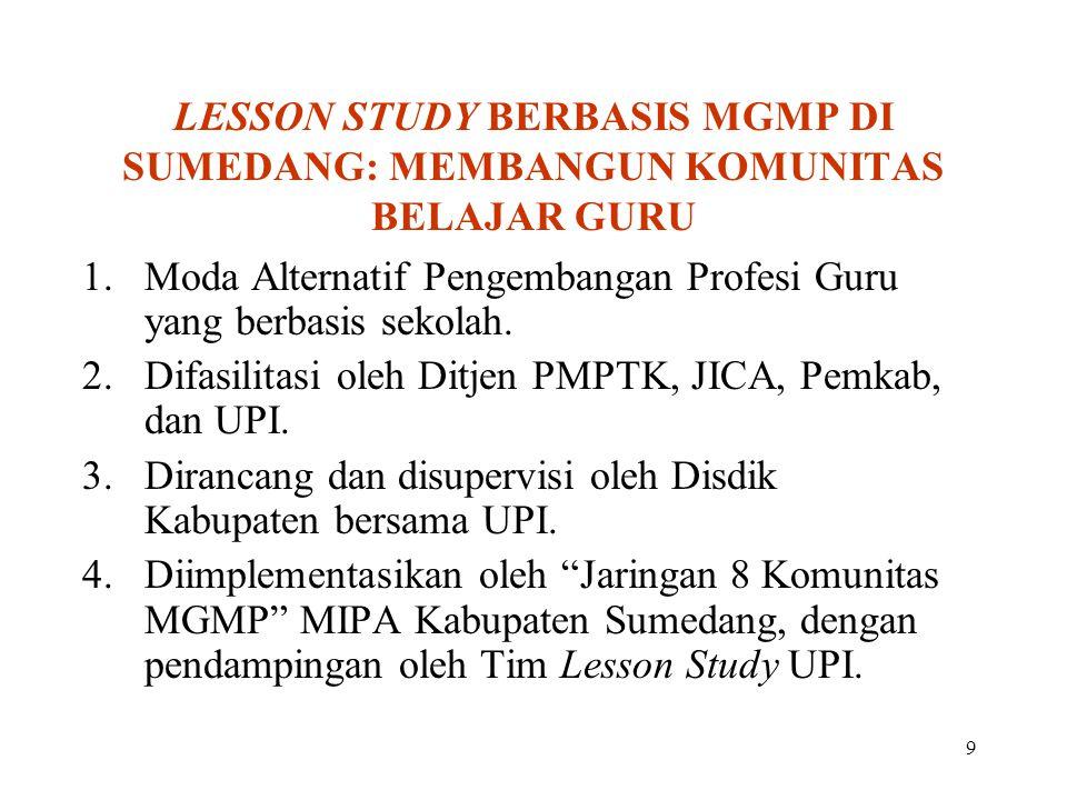 9 LESSON STUDY BERBASIS MGMP DI SUMEDANG: MEMBANGUN KOMUNITAS BELAJAR GURU 1.Moda Alternatif Pengembangan Profesi Guru yang berbasis sekolah. 2.Difasi